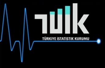 TUİK: Sağlıkta Memnuniyet Oranı % 67 ile 3. Sırada