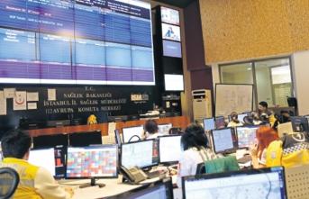 112 Komuta Kontrol Merkezleri PDC Sorunu Yaşıyor