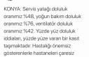Bakan Koca'dan Konya Tweeti !