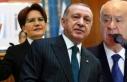 Erdoğan: Bahçeli'nin Akşener'e daveti...