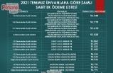 Temmuz Zamlı Sabit Ek Ödeme Miktarları- Tablo