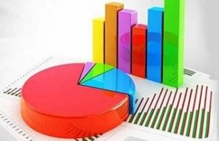 CHP'nin yaptırdığı ankete göre partilerin...