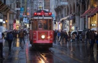 Türkiye'nin eğilimleri: İlk üç sorunumuz belli...