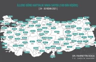 YENİ- İllere Göre Haftalık Vaka Sayısı Açıklandı