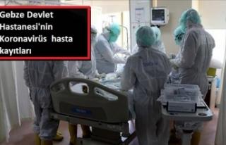 Yoğun Bakımdaki 6 Hastanın 5'i Aşılı Çıktı