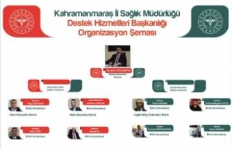Destek Hizmetleri Başkanlığına Atama