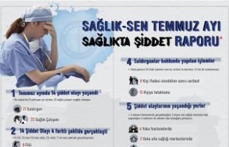 Sağlık-Sen Temmuz Ayı Sağlıkta Şiddet Raporu