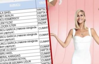 Televizyona 15 dakika çıkmak isteyen 'doktor' 28 bin lira ödüyor: Liste ortaya çıktı