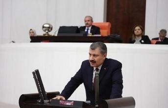Bakan KOCA Personel Alımına İlişikin Meclis Sorusunu Yanıtladı