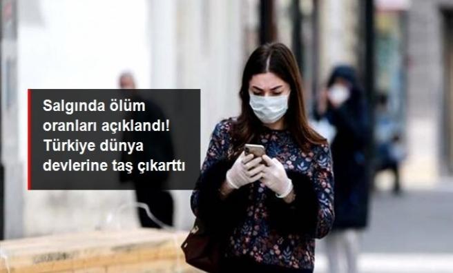 Bakan KOCA Salgında Türkiye Ölüm Oranını Açıkladı