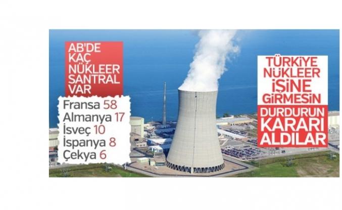Tabipler Birliği Nükleer Santrale de Karşı Çıktı