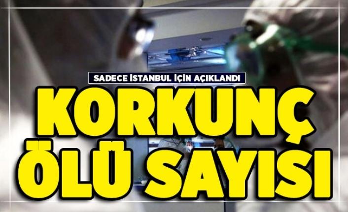 İmamoğlu İstanbul'da Covid Vefat Sayısını Açıkladı